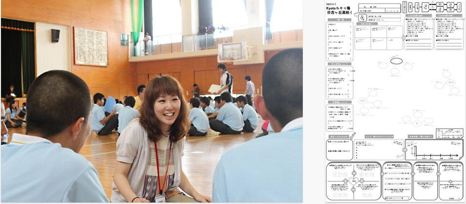 「座談会」は高校生の話を大学生スタッフが聞く時間です。